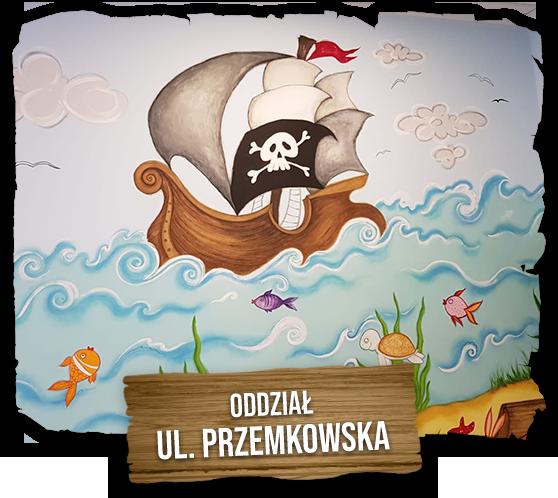 Oddział ul. Przemkowska